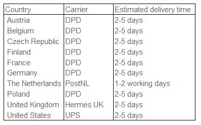 dpd germany tracking